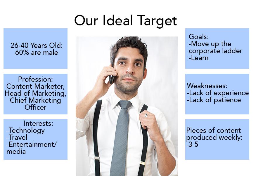 ideal target