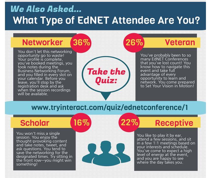 ednet quiz
