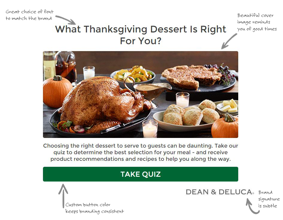 How to make a delicious food quiz for your website interact food 1 design forumfinder Choice Image