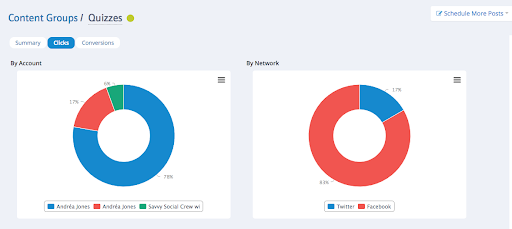 screenshot of Social Report Dashboard with engagement analytics