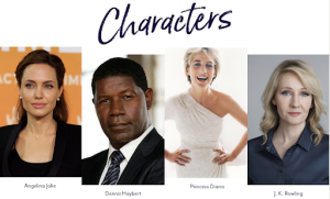 images of famous people or characters who match the archetype